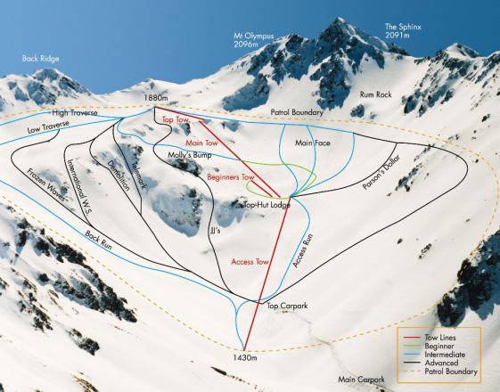 Ski Touring Mt Arrowsmith