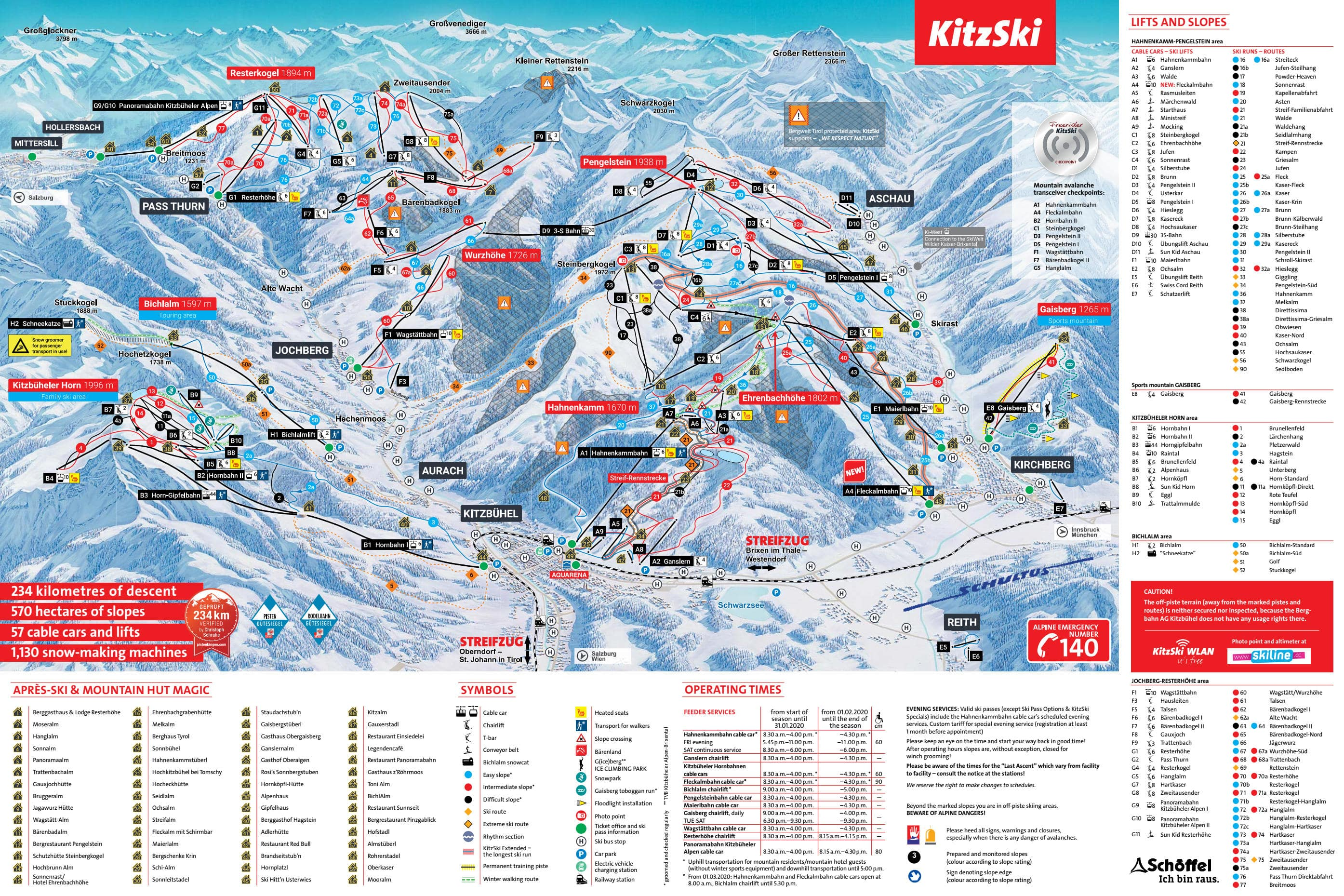 Kitzbühel Piste / Trail Map